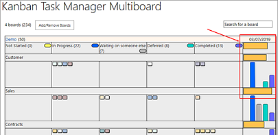 Charts in Multiboard